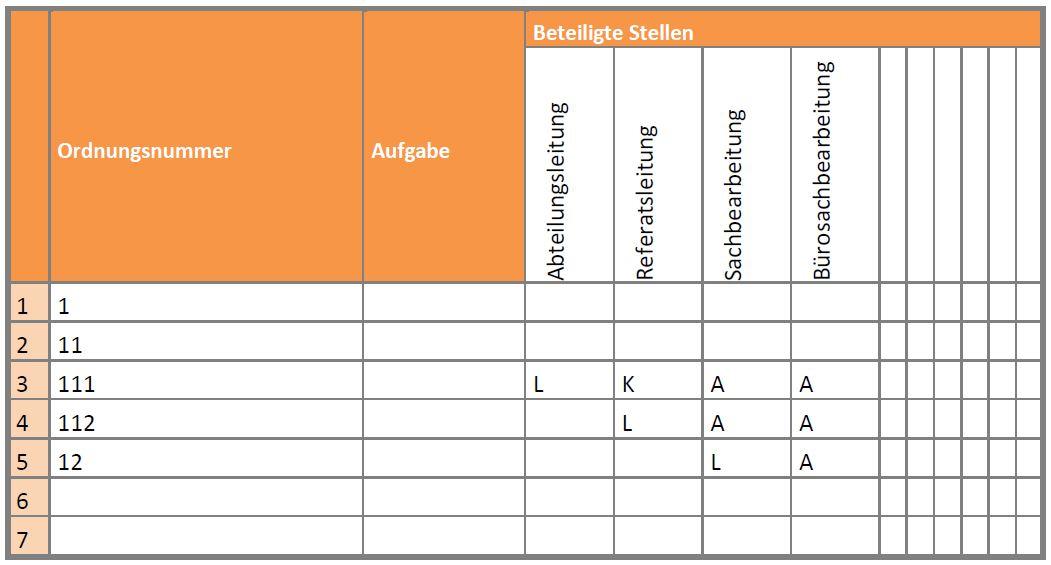 Ausgezeichnet Kontrollflussdiagramm Beispiel Fotos - Die Besten ...